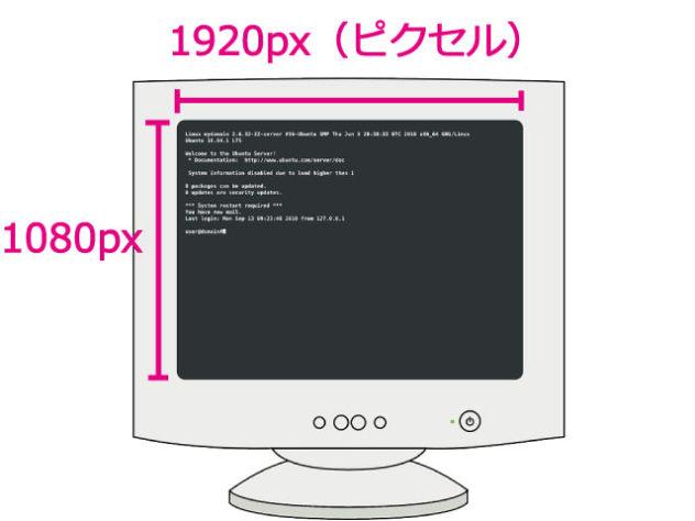 ピクセルの説明