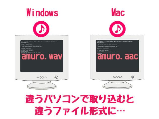 OSによるファイル形式